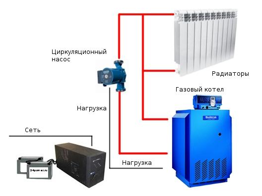 На фото: схема подключения газового котла к ИБП.  Следующая.